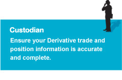Custodian - Ensure your Derivatives trade & position information is accurate and complete.